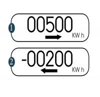 diagram of meter